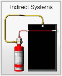 indirectsystems